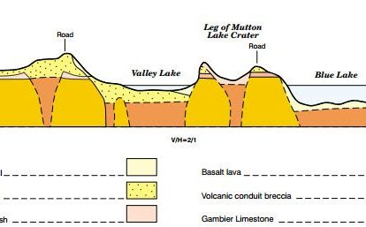 Blue Lake Diagram 2