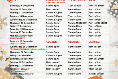 Mount Gambier Marketplace Christmas Trading Hours