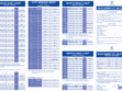 Mount Gambier CIty Bus Timetable